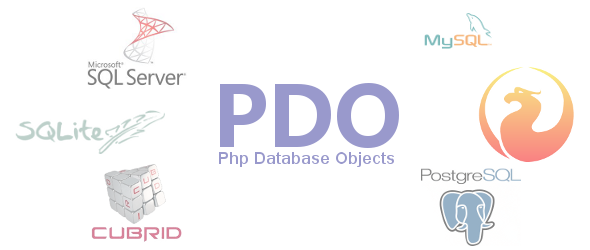 PDO: eseguire le query
